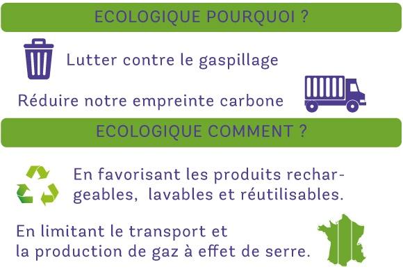 Des produits écologiques : pourquoi ? comment ?