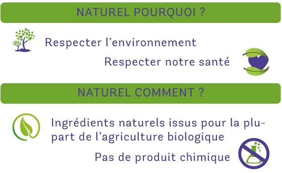 Des produits naturels : pourquoi ? Comment ?